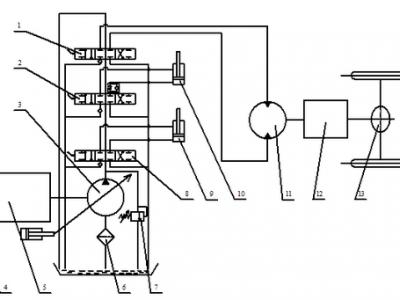 Cấu tạo và nguyên lý truyền động thủy lực của xe nâng hàng