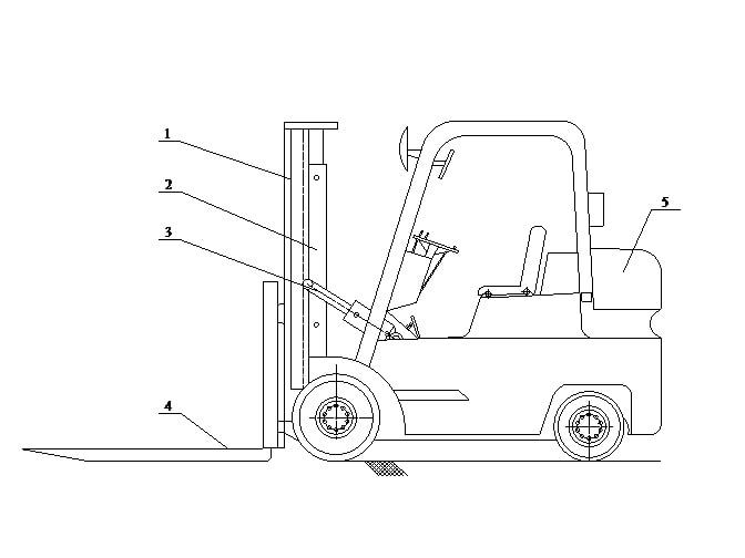Sơ đồ cấu tạo của xe nâng hàng