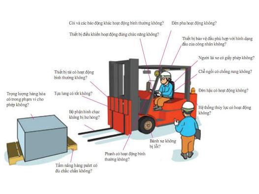 Kiểm tra và đảm bảo các tín hiệu âm thanh, ánh sáng hoạt động hiệu quả và đầy đủ